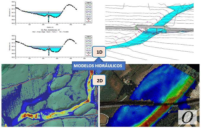 estudios de riesgo de inundabilidad